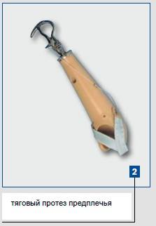 tjagovyj protez predplechja Протезы верхних конечностей